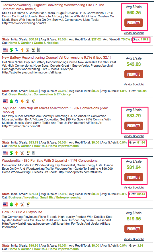clickbank woodworking example